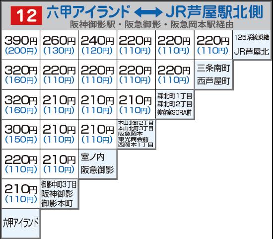 阪急 バス 時刻 表